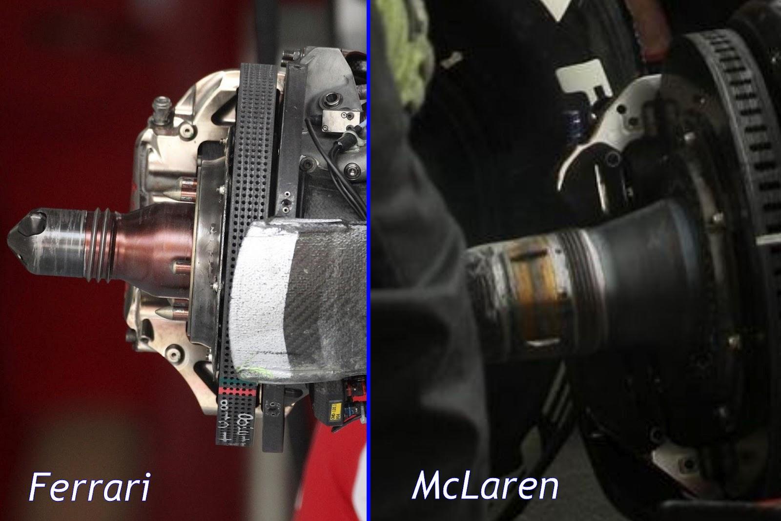 Algumas equipes chegaram a extremos nos projetos de seus eixos visando ganhar cada milésimo nos pit stops, como o caso da Ferrari onde apenas três fios de rosca existem para manter a porca em seu lugar. Fonte: Matt Somers F1 [5].