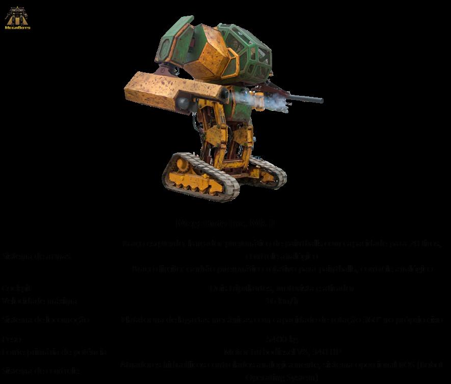 MegaBots_Mk_II_ficha_técnica