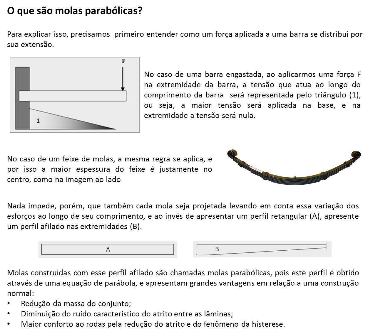 molas-parabolicas