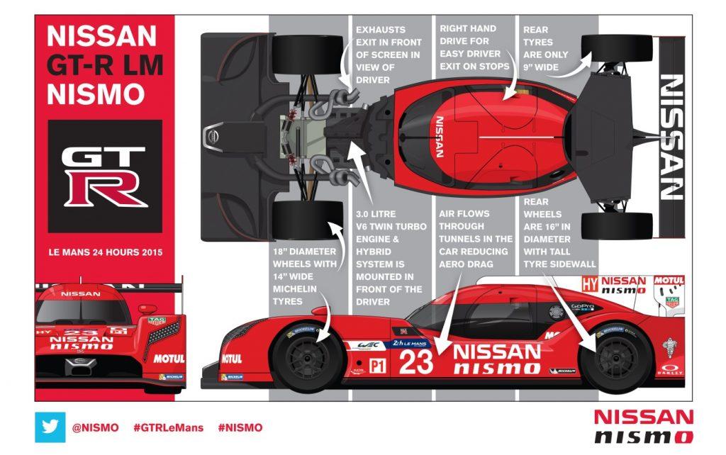 Brochura com os primeiro detalhes divulgados do GT-R LM Nismo. Fonte: Divulgação.