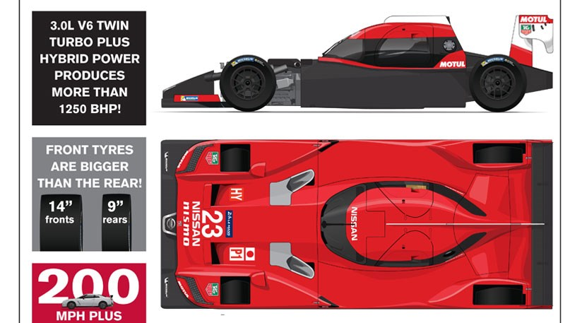 Brochura do Nissan GT-R LM Nismo mostrando alguns detalhes como a potência que era esperada. Fonte: Divulgação.