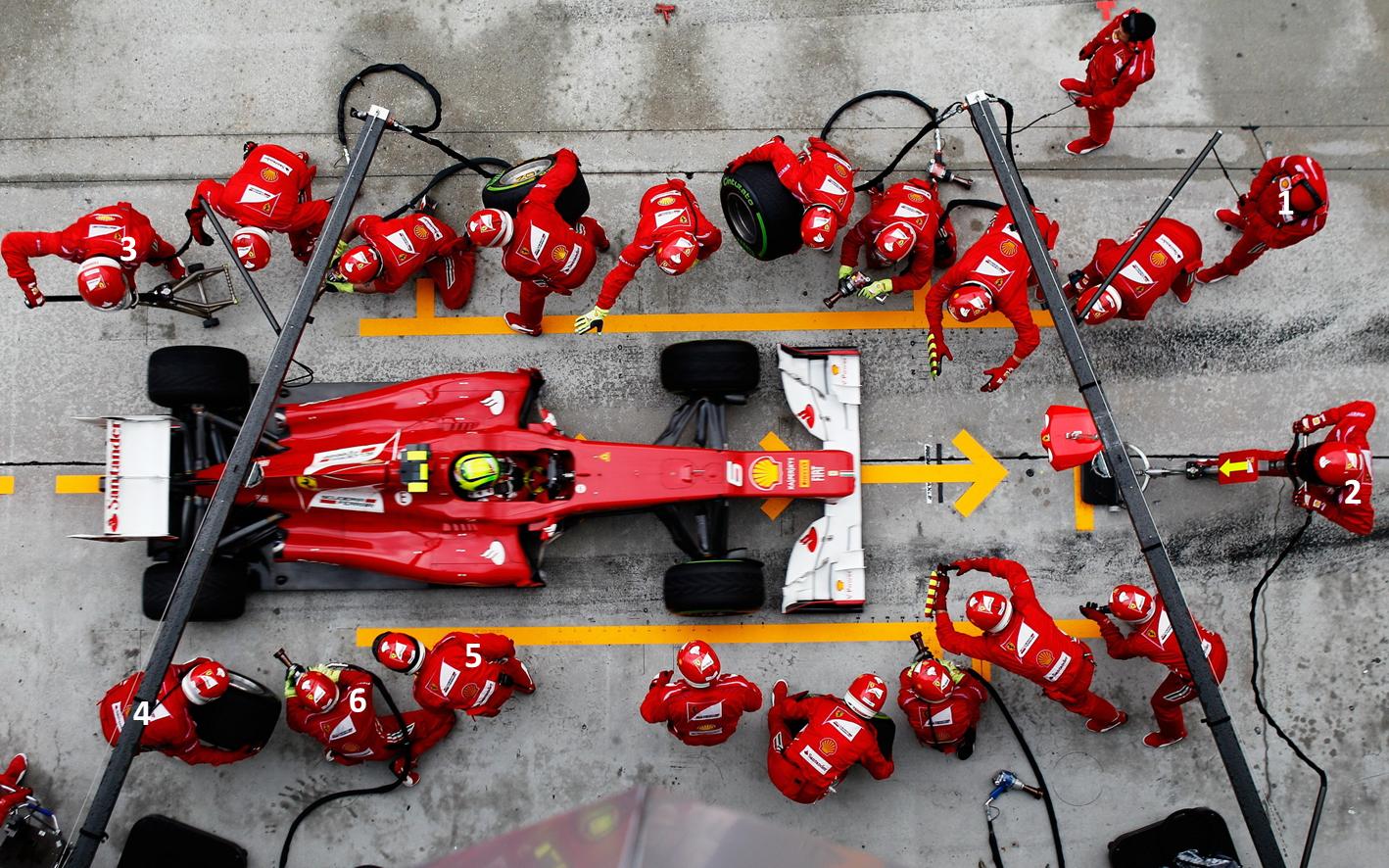 Vista superior de um pit stop da F1. Adaptado de sportskeed [1].