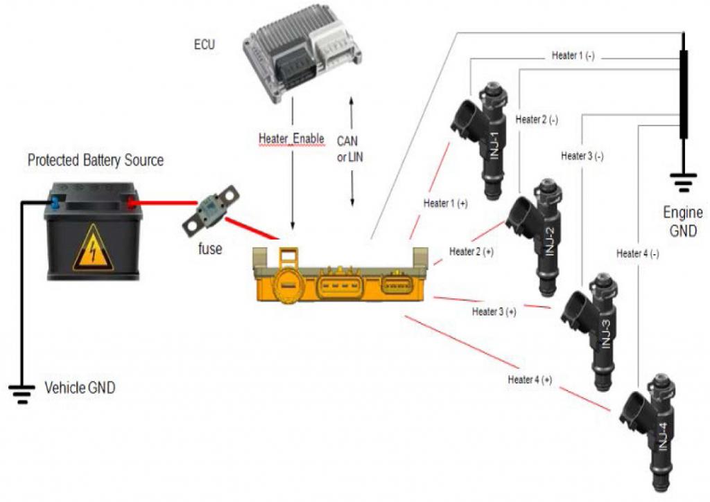 Esquema de sistema de partida a frio utilizando o injetor Delphi Multec® 3. Fonte: Paper técnico SAE 2014-01-1369 [8].